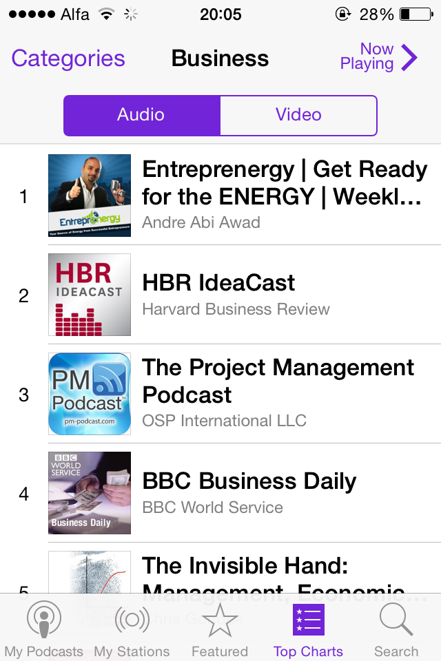Entreprenergy Podcast: Number 1 on the TOP Charts of iTunes Podcasts